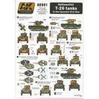 Nationalist T-26 Tanks in the Spanish Civil War Wet Transfer in 1:35