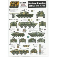 Modern Russian Tanks and AFVs Wet Transfer in 1.35